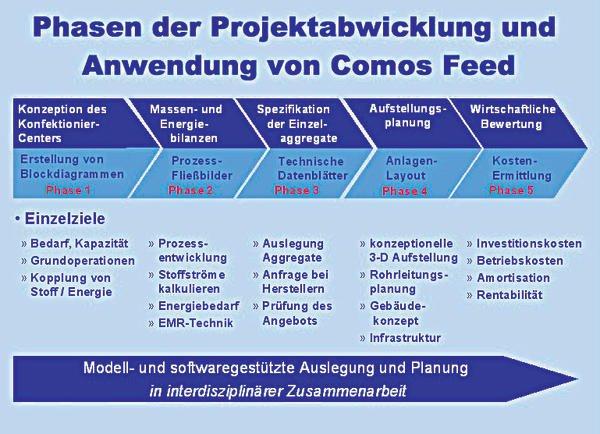 Kohlhammer brandschutz online dating