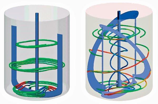 Flexibilität im Kessel. Optimiertes Rührsystem sorgt für kürzere ...