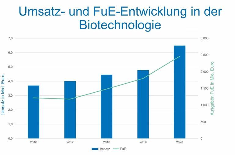 Bio_Deutschland.jpg