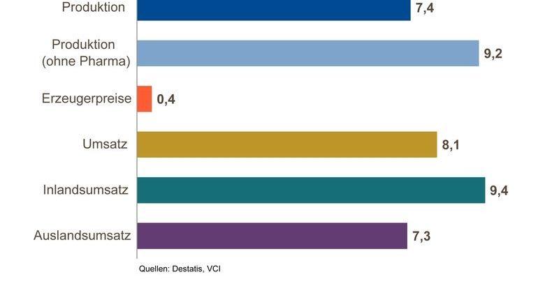 VCI_Chart1.jpg