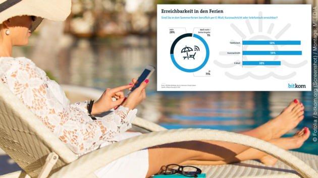 bitkom-Strand-Smartphone-630x353.jpg