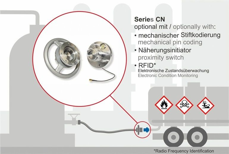 Carl_Kurt_Walther_Serie_CN