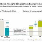 Sektorkopplung_Siemens
