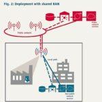 5G-ACIA_Campus-Netzwerk_
