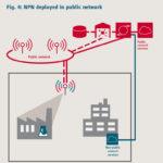 5G-ACIA_Campus-Netzwerk