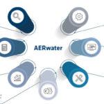 Aerzen_GmbH_AERwater_Schema