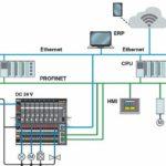 Das_Controlplex-System_ist_das_ideale_Digitalisierungskonzept_für_die_DC-24-V-Steuerspannungsebene