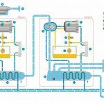 ZR_90-160_VSD+_Flowchart