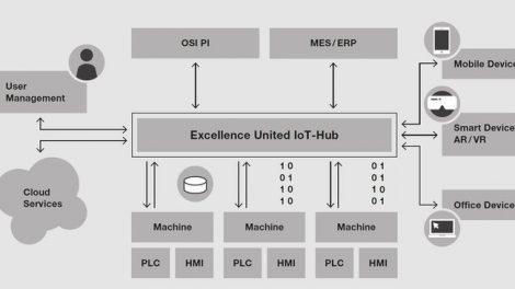 iot_hub_1.jpg